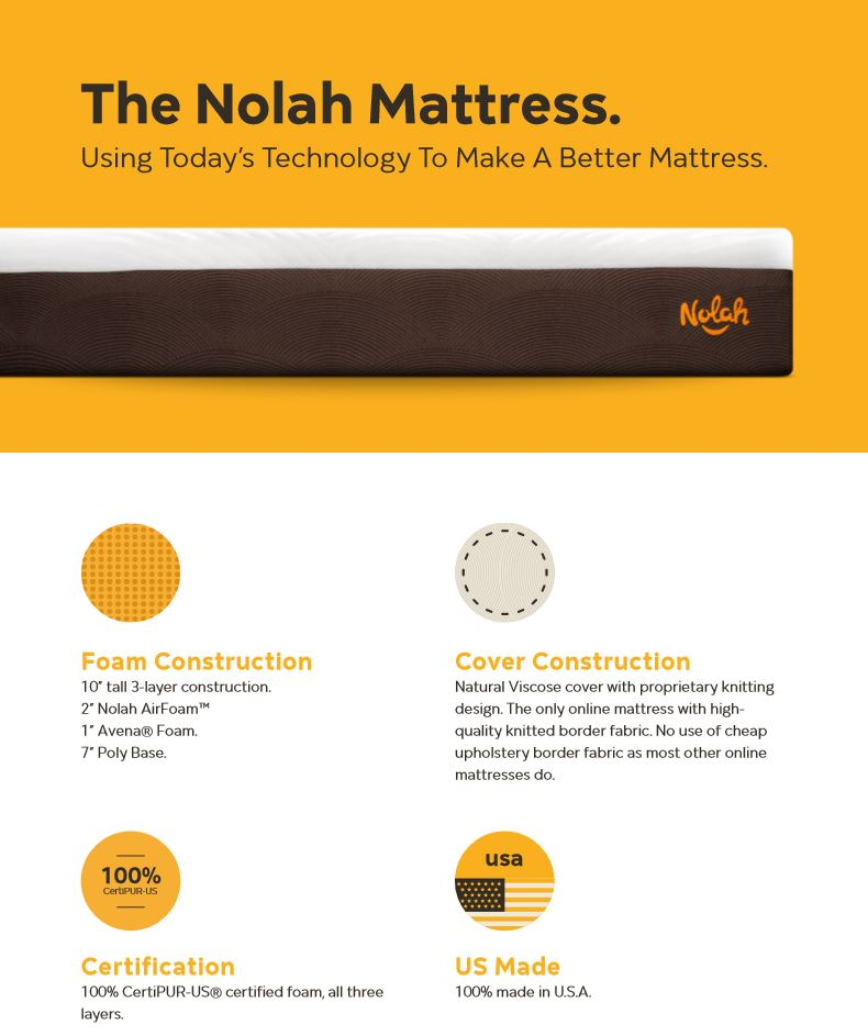 Comparison of Nolah Mattress vs. Casper, Leesa, Tuft&Needle, Purple, and Ghostbed