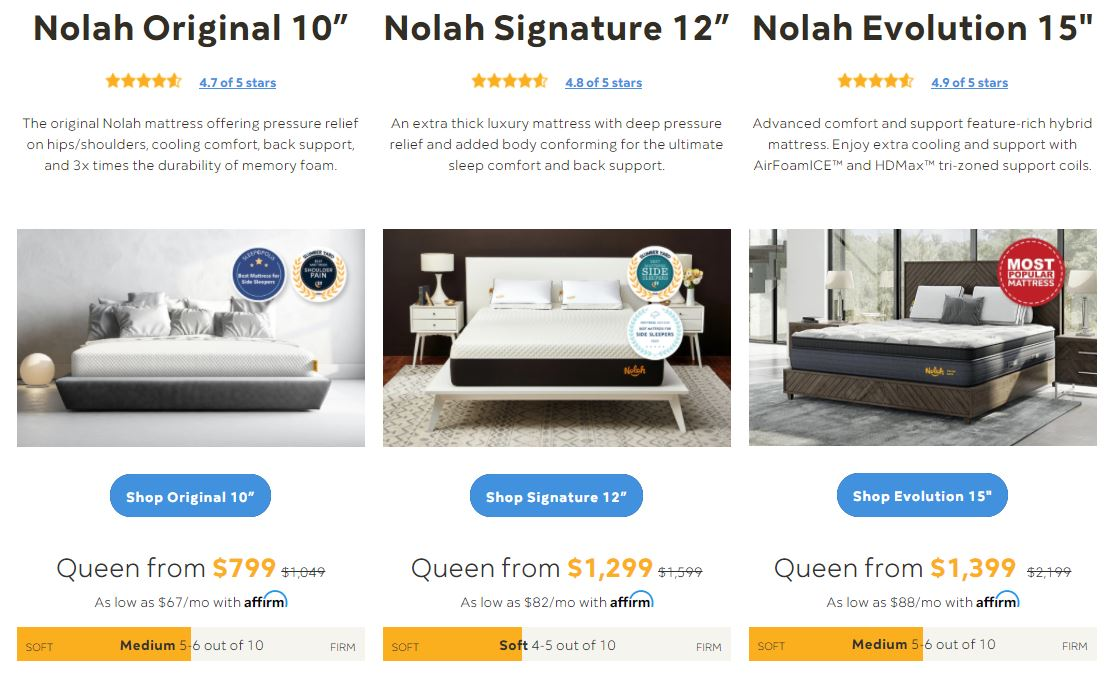 Nolah Mattress Review 2021
